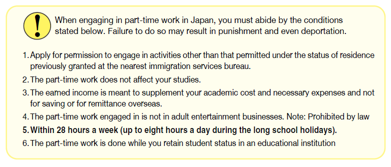 When engaging in part-time work in Japan, you must abide by the conditions stated below. Failure to do so many result in punishment and even deportation.